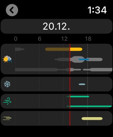 body temperature app iphone